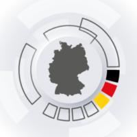 Deutschland 4.0